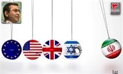 بررسی  مفهوم و ابعاد «پیچ تاریخی»