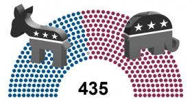 بررسی اهمیت انتخابات میان دوره ای کنگره آمریکا
