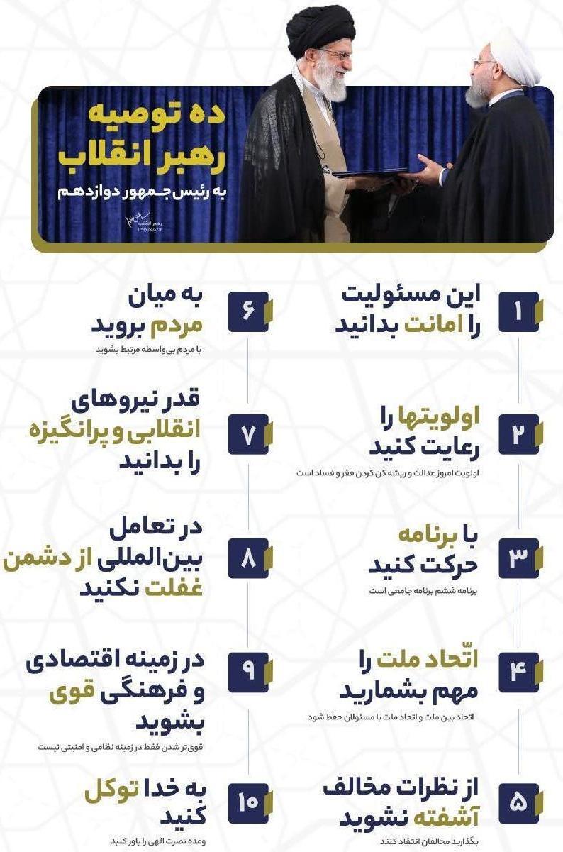 مراسم تنفیذ حکم ریاست جمهوری | سه جهتگیری اصلی در دولت دوازدهم